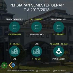 1 Perkuliahan Semester Genap Dimulai 16 Maret